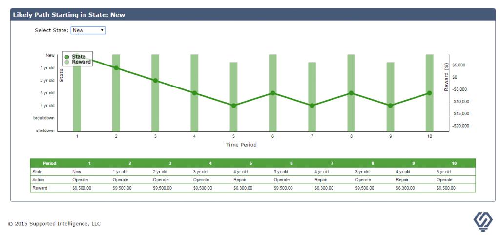 ResultsReport Screenshot